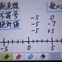 数学 身に付く解く力 中1|2.数と数直線 ~明日も大丈夫♭